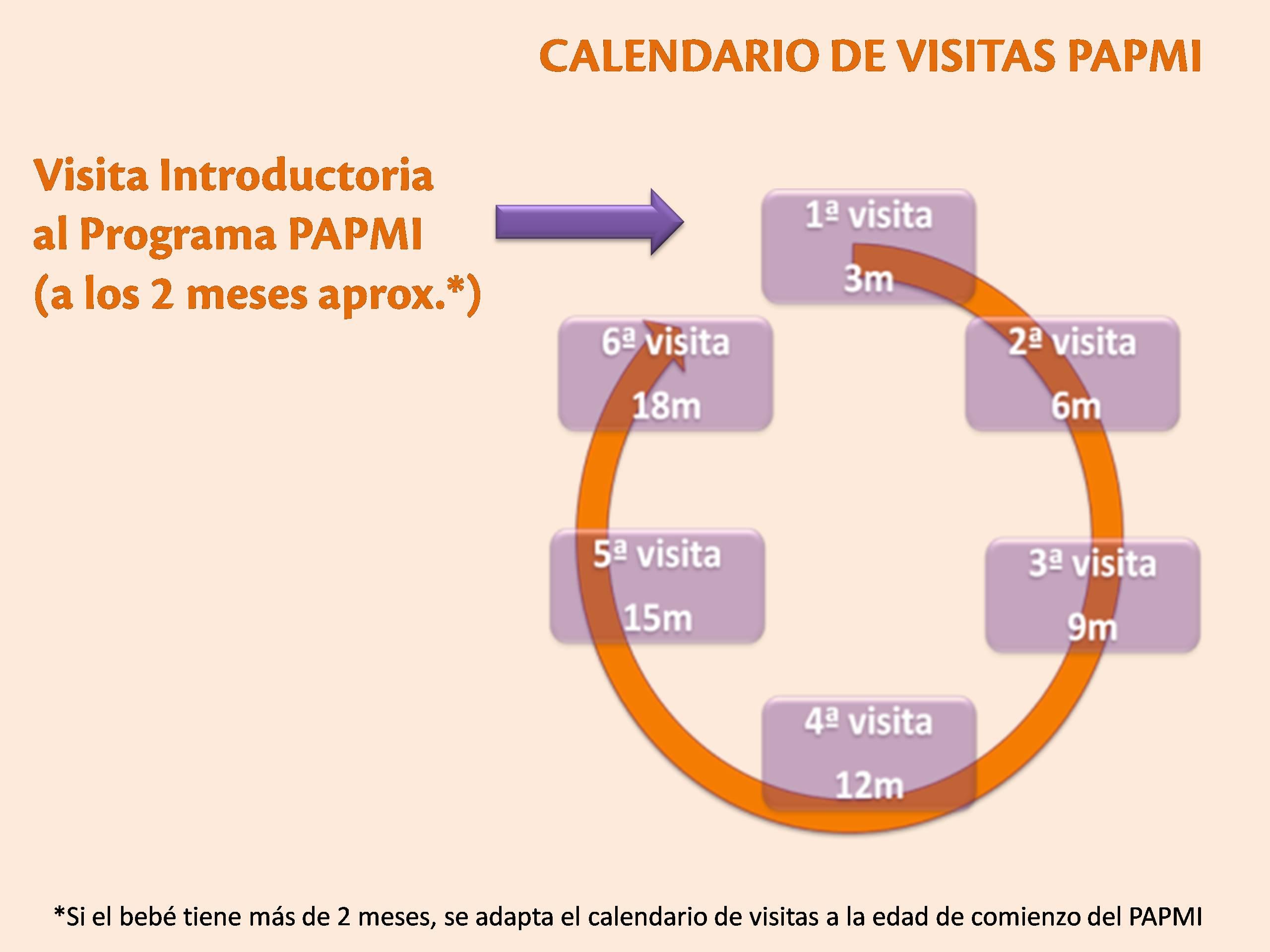 CALENDARIO DE VISITAS IMAGEN